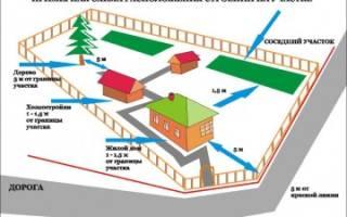 Можно ли строить на границе участка гараж?