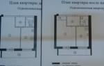 Размещение кухни в квартире свободной планировки в новостройке