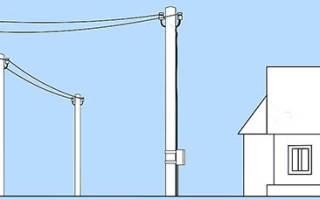 Стоимость проведения электричества на участок