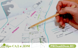 Акт обследования земельного участка